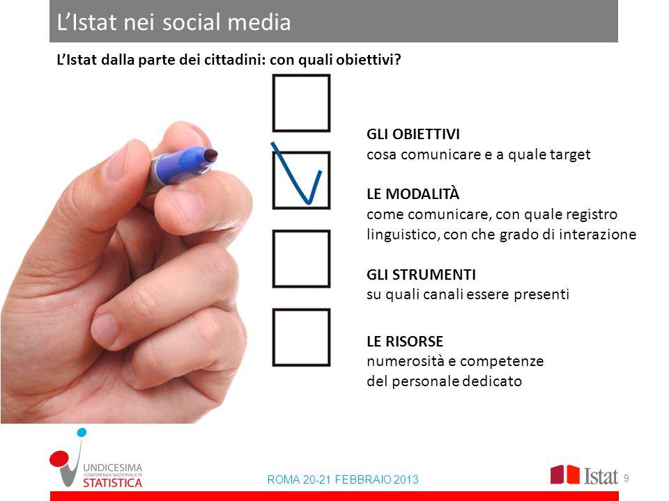 LIstat nei social media ROMA 20-21 FEBBRAIO 2013 LIstat dalla parte dei cittadini: con quali obiettivi? GLI OBIETTIVI cosa comunicare e a quale target