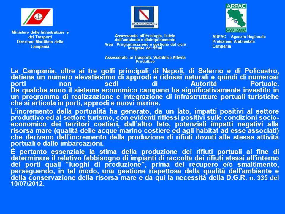 La Campania, oltre ai tre golfi principali di Napoli, di Salerno e di Policastro, detiene un numero elevatissimo di approdi e ridossi naturali e quindi di numerosi porti non sedi di Autorità Portuale.
