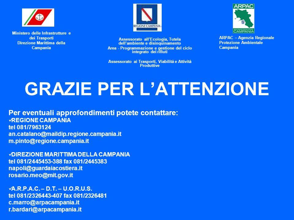 GRAZIE PER LATTENZIONE Per eventuali approfondimenti potete contattare: REGIONE CAMPANIA tel 081/7963124 an.catalano@maildip.regione.campania.it m.pinto@regione.campania.it DIREZIONE MARITTIMA DELLA CAMPANIA tel 081/2445453-388 fax 081/2445383 napoli@guardaiacostiera.it rosario.meo@mit.gov.it A.R.P.A.C.