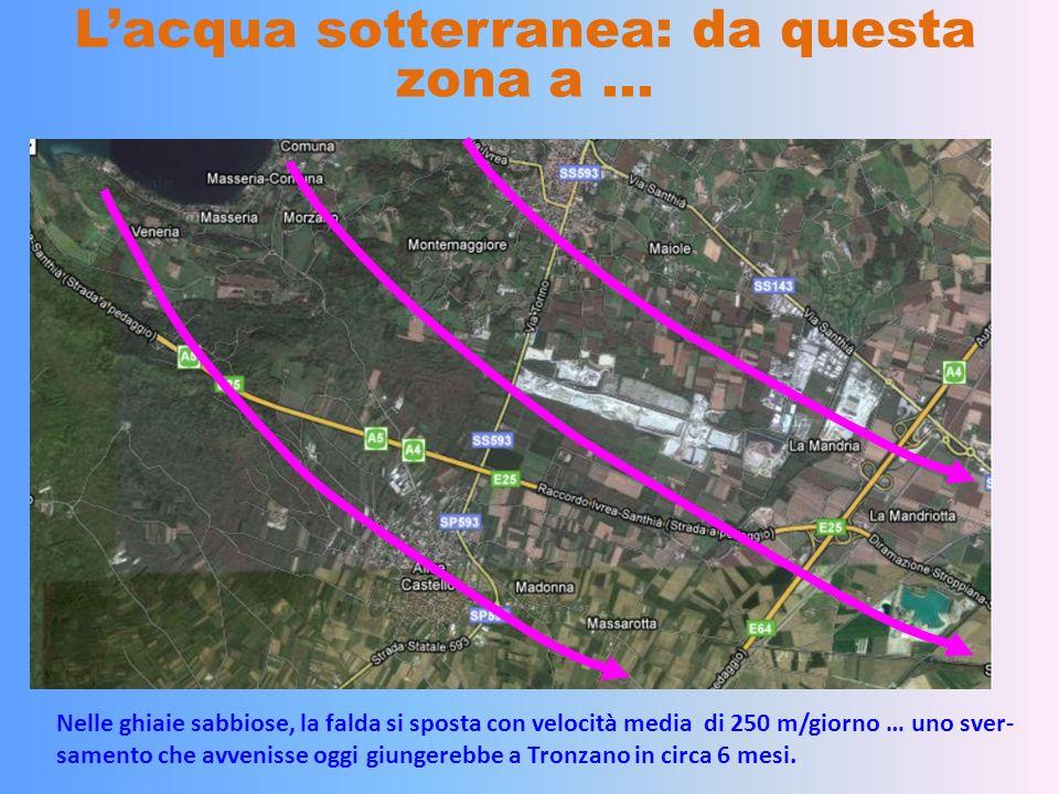 Lacqua sotterranea: da questa zona a … Nelle ghiaie sabbiose, la falda si sposta con velocità media di 250 m/giorno … uno sver- samento che avvenisse oggi giungerebbe a Tronzano in circa 6 mesi.
