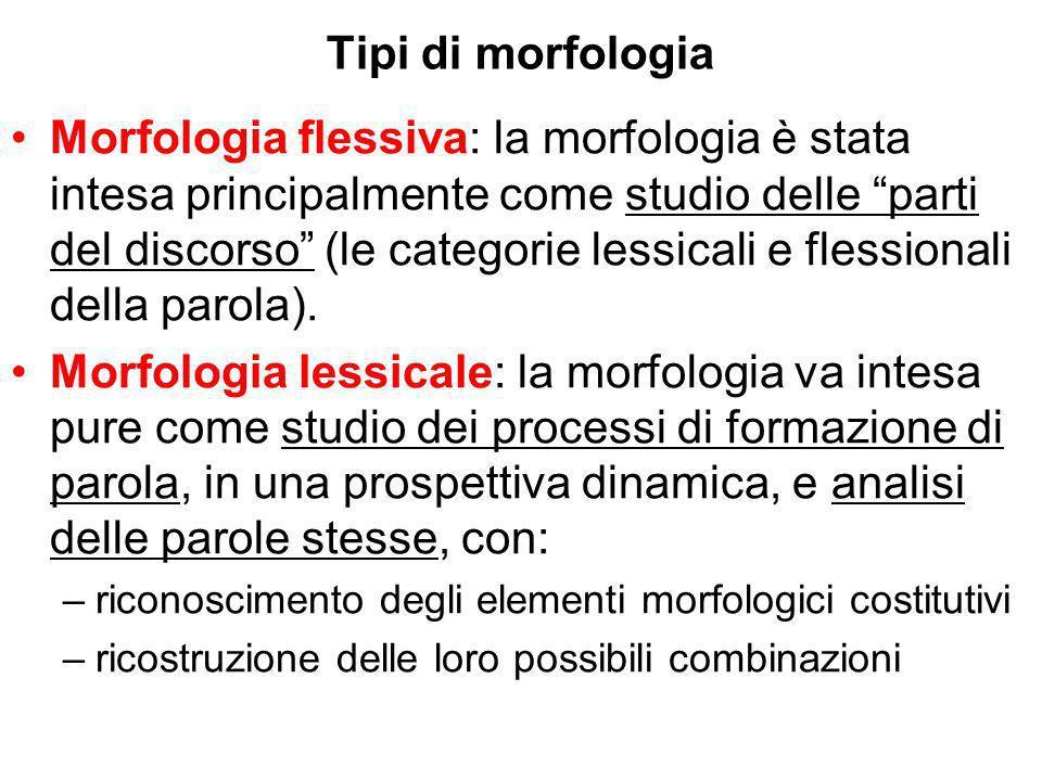 11 Classi di parole Le parole di una lingua sono tradizionalmente raggruppate in classi o parti del discorso, dette anche categorie lessicali Secondo le grammatiche tradizionali dellitaliano, le parti del discorso sono: 1.Nome(Simona, tavolo) 2.Verbo(camminare) 3.Aggettivo(rosso, rapido) 4.Pronome(io, lui, lo, ci) 5.Articolo (il, la, un) 6.Avverbio (già, lentamente) 7.Preposizione(di, a, con) 8.Congiunzione (e, ma, o) 9.Interiezione (ahi!, ehi!, oplà!) variabili invariabili aperte chiuse