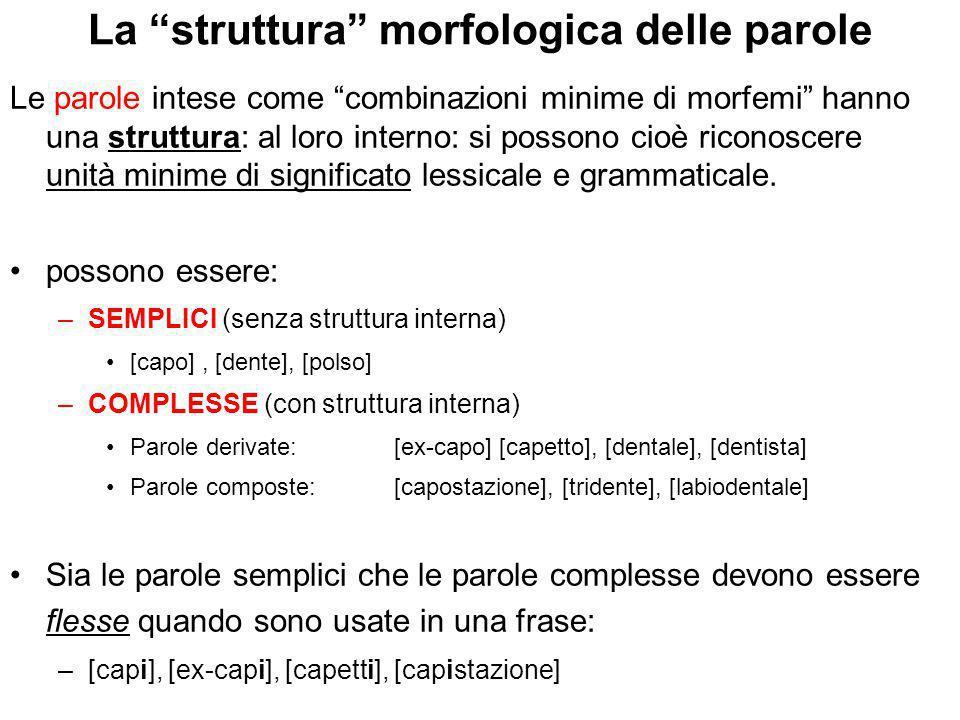 23 Parola e morfema Occorre postulare un LESSICO COSTITUITO DA PAROLE e non da morfemi.