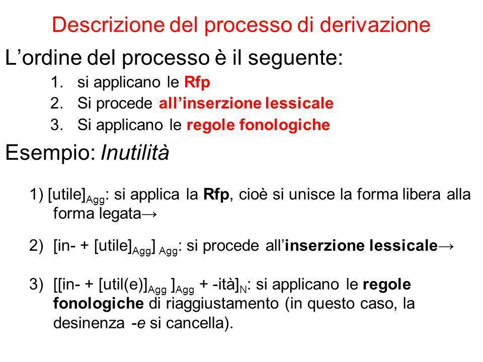 38 Composizione La COMPOSIZIONE può unire: due forme libere e il risultato può anche essere una parola etichettata con una categoria lessicale diversa da quella dei costituenti (senzatetto, camposanto, apribottiglie, pescecane, saliscendi) SCHEMA = [[base] N/Agg/V/altro + [base] N/Agg/V/altro ] N/Agg/V/altro Oppure (e in questi casi si parla di COMPOSIZIONE NEOCLASSICA): due confissi: agronomo, radiologo, logopedista una forma libera e un confisso: automobile, televisione, paleoguerra SCHEMA = [[base-] conf.