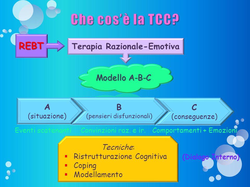 REBT Terapia Razionale-Emotiva B (pensieri disfunzionali) C (conseguenze) Comportamenti + Emozioni Tecniche: Ristrutturazione Cognitiva Coping Modella