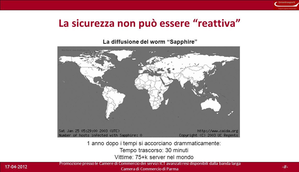 Promozione presso le Camere di Commercio dei servizi ICT avanzati resi disponibili dalla banda larga Camera di Commercio di Parma 17-04-201238 È vietato tutto ciò che non è espressamente consentito.