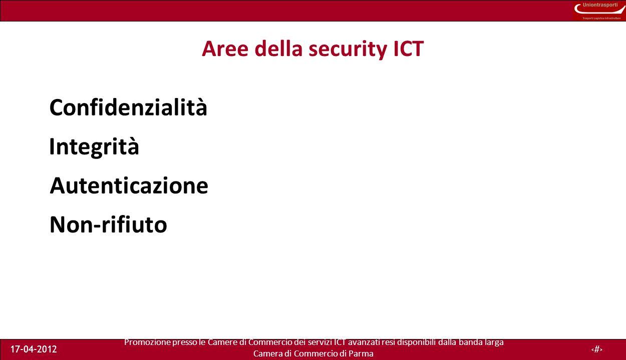 Promozione presso le Camere di Commercio dei servizi ICT avanzati resi disponibili dalla banda larga Camera di Commercio di Parma 17-04-20129 Introduzione alla security ICT (2) Confidenzialità –Riservatezza e privacy –Information hiding –Traffic confidentiality