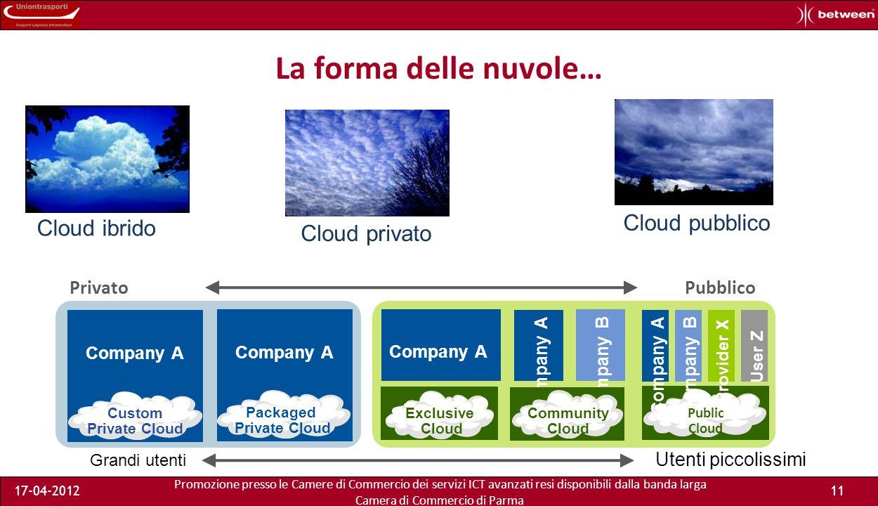 Promozione presso le Camere di Commercio dei servizi ICT avanzati resi disponibili dalla banda larga Camera di Commercio di Parma 17-04-201210 Nuovi Servizi Cloud: in quali contesti operativi.
