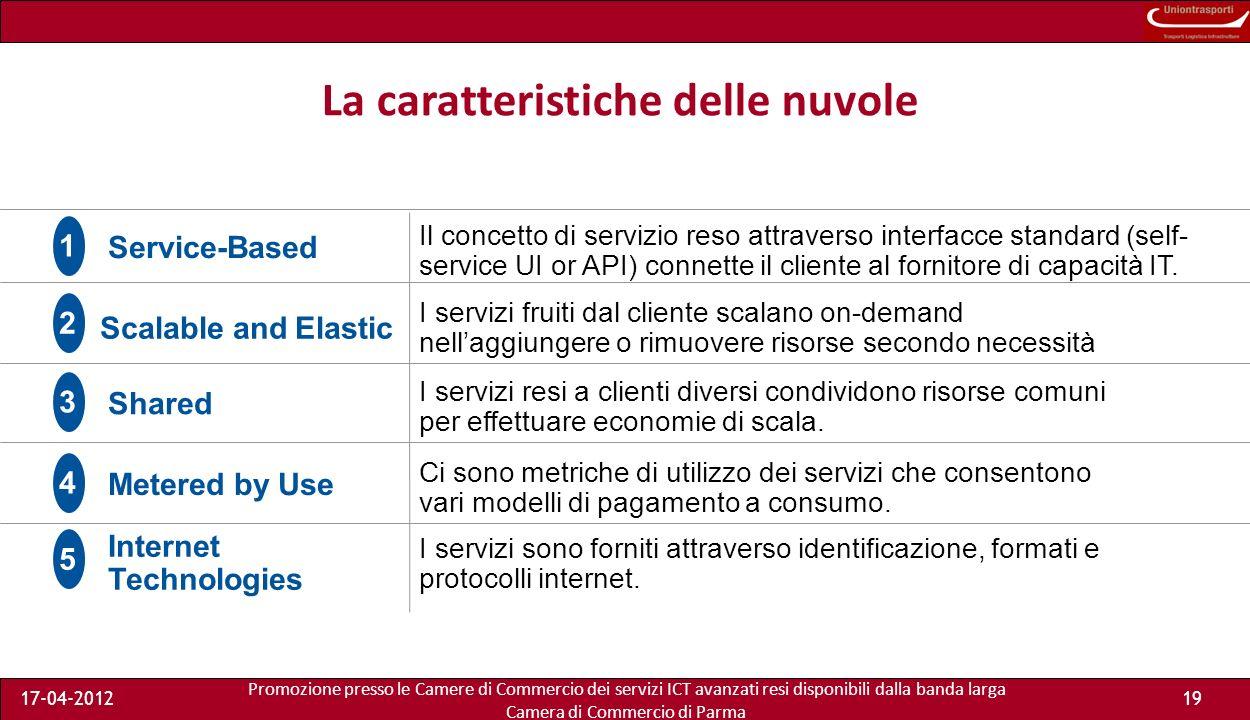 Promozione presso le Camere di Commercio dei servizi ICT avanzati resi disponibili dalla banda larga Camera di Commercio di Parma 17-04-201218 Esempio: www.gonegoogle.com