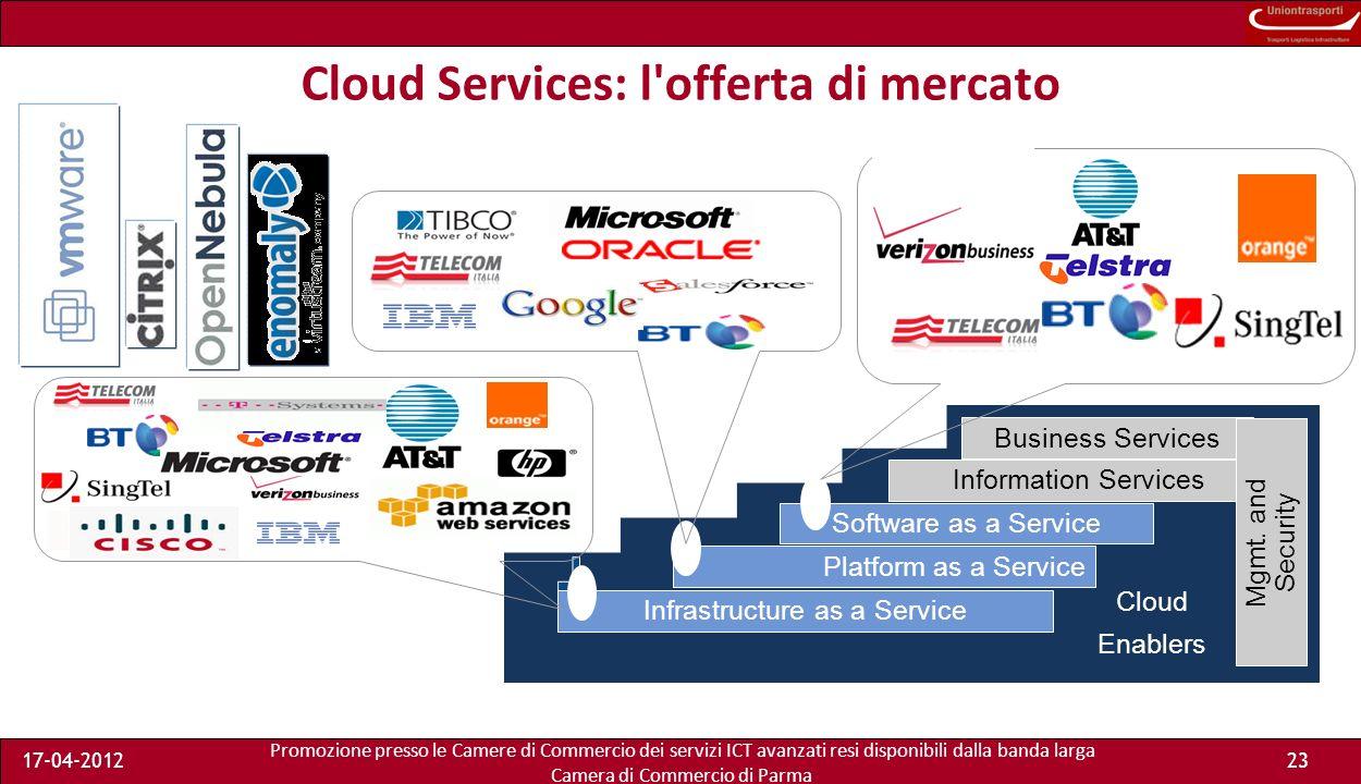Promozione presso le Camere di Commercio dei servizi ICT avanzati resi disponibili dalla banda larga Camera di Commercio di Parma 17-04-201222 Cosa deve guardare unazienda per scegliere Strategia: come è il proprio IT e come può trarre vantaggio cloud computing.
