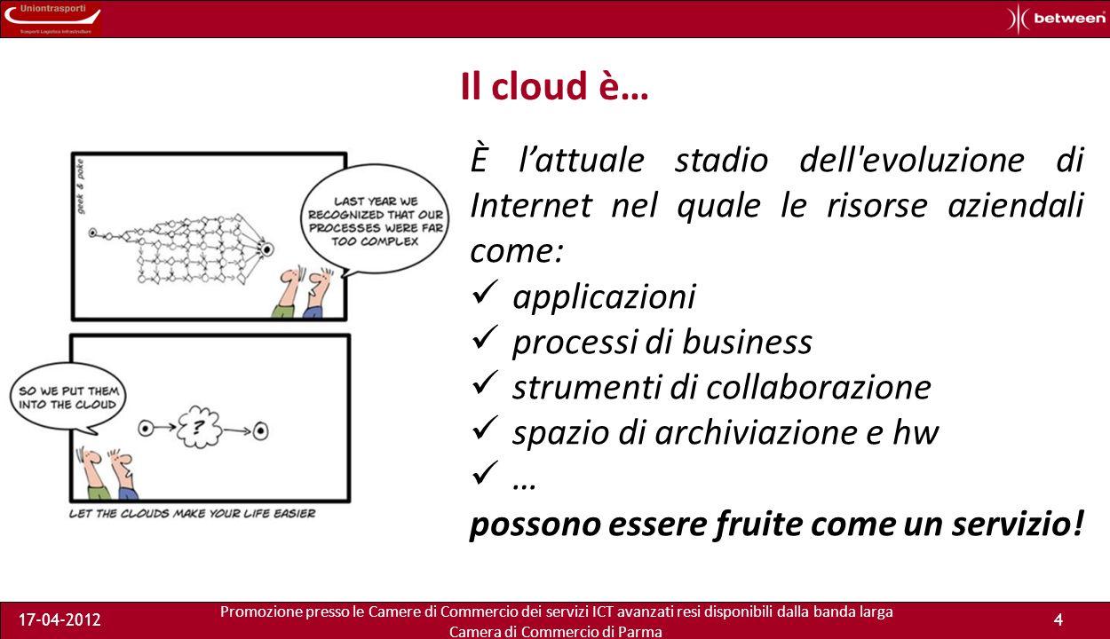 Promozione presso le Camere di Commercio dei servizi ICT avanzati resi disponibili dalla banda larga Camera di Commercio di Parma 17-04-20123 A cosa serve lICT in azienda.