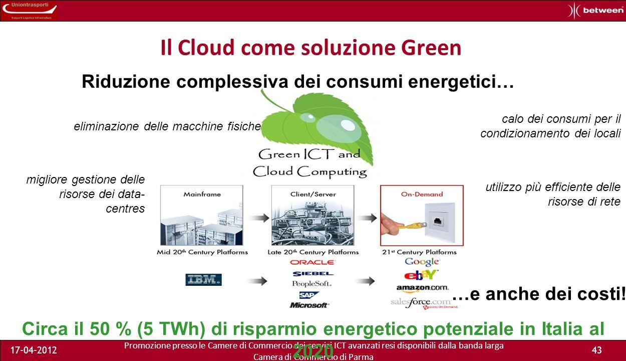 Promozione presso le Camere di Commercio dei servizi ICT avanzati resi disponibili dalla banda larga Camera di Commercio di Parma 17-04-201242 Consumi elettrici del settore ICT EuropaItalia 2005202020052020 Consumo elettrico settore ICT (EU-25) [TWh] 214,5 (8% dei consumi elettrici EU-25) 409,7 24,7 (8% del totale) 47,2 Consumo elettrico settore ICT esclusa customer electronics (EU-25) [TWh] 118,6 (4,3% dei consumi elettrici EU-25) 245,1 (6,5% del totale) 13,3 (4,3% del totale) 20 Consumo elettricità Data Center (EU-25) [TWh] 53,6 (ca.25% del tot.