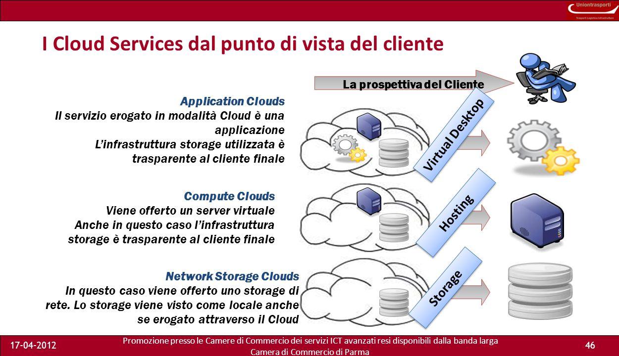 Promozione presso le Camere di Commercio dei servizi ICT avanzati resi disponibili dalla banda larga Camera di Commercio di Parma 17-04-201245 SEGUONO SLIDES DI BACKUP