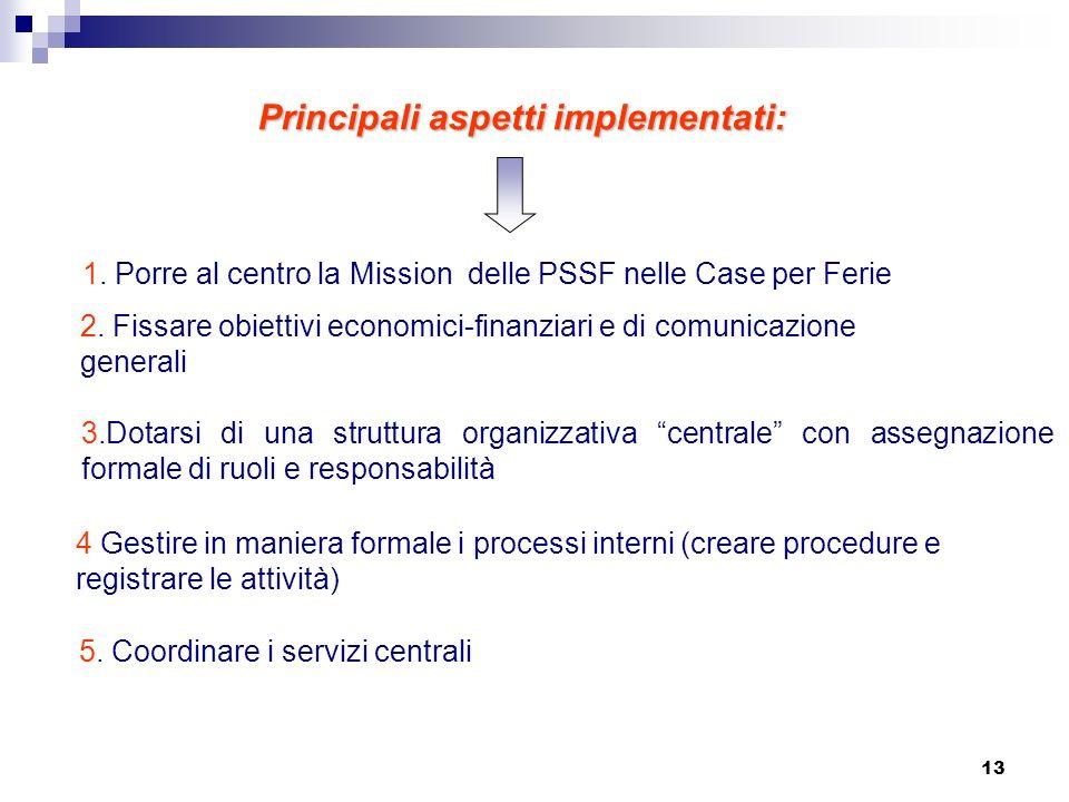 13 Principali aspetti implementati: 2. Fissare obiettivi economici-finanziari e di comunicazione generali 3.Dotarsi di una struttura organizzativa cen