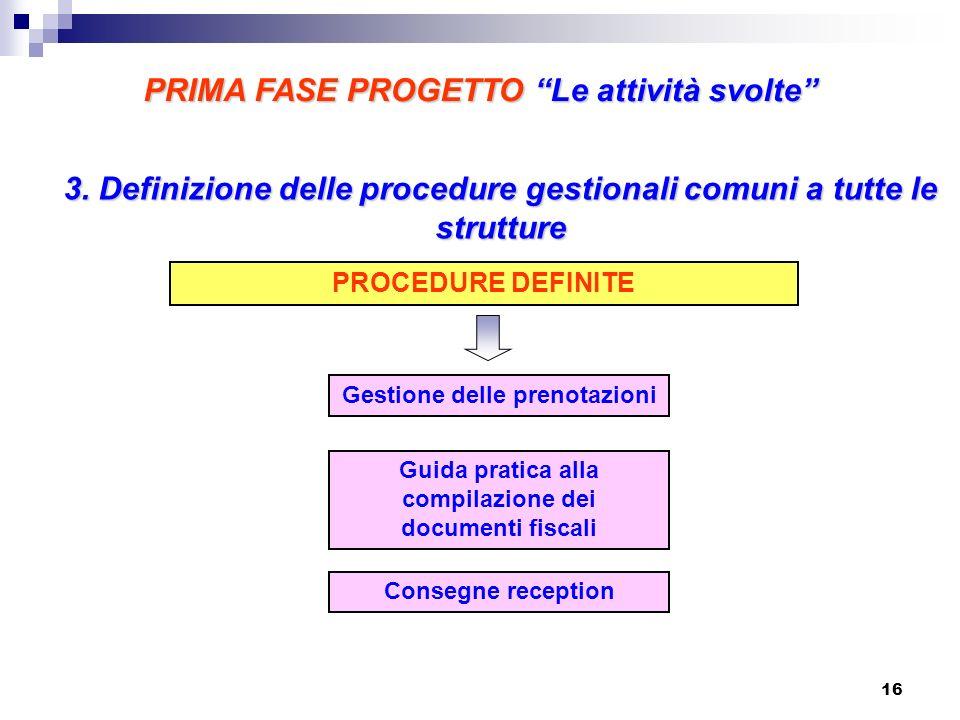 3. Definizione delle procedure gestionali comuni a tutte le strutture Gestione delle prenotazioni Guida pratica alla compilazione dei documenti fiscal