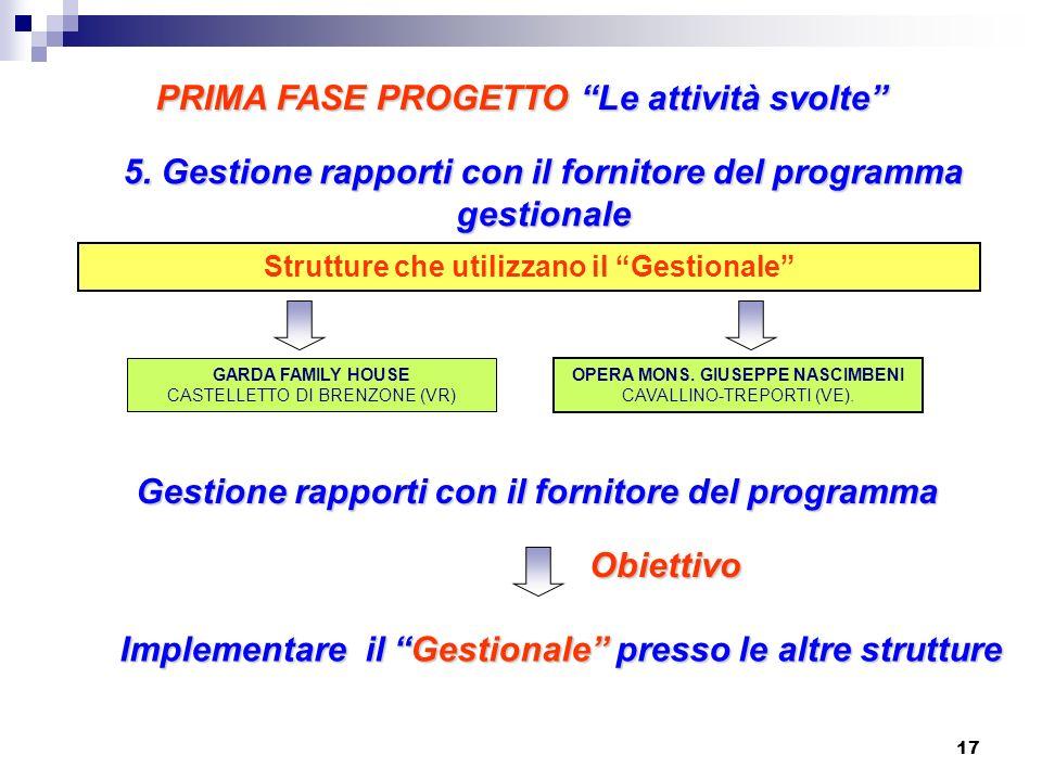 5. Gestione rapporti con il fornitore del programma gestionale Strutture che utilizzano il Gestionale GARDA FAMILY HOUSE CASTELLETTO DI BRENZONE (VR)