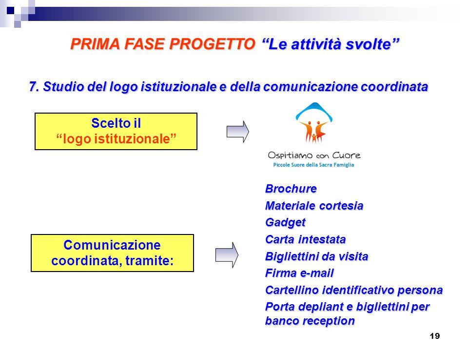 7. Studio del logo istituzionale e della comunicazione coordinata Scelto il logo istituzionale Comunicazione coordinata, tramite: Brochure Materiale c