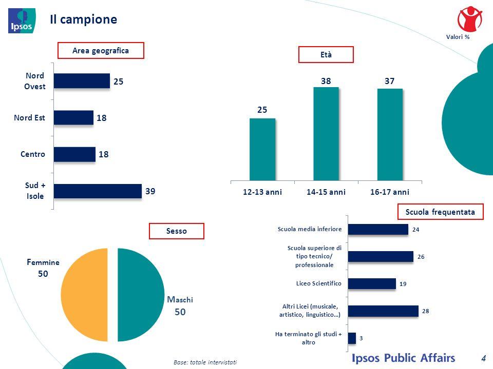 Il campione Base: totale intervistati Valori % Scuola frequentata Area geografica Età Sesso 4