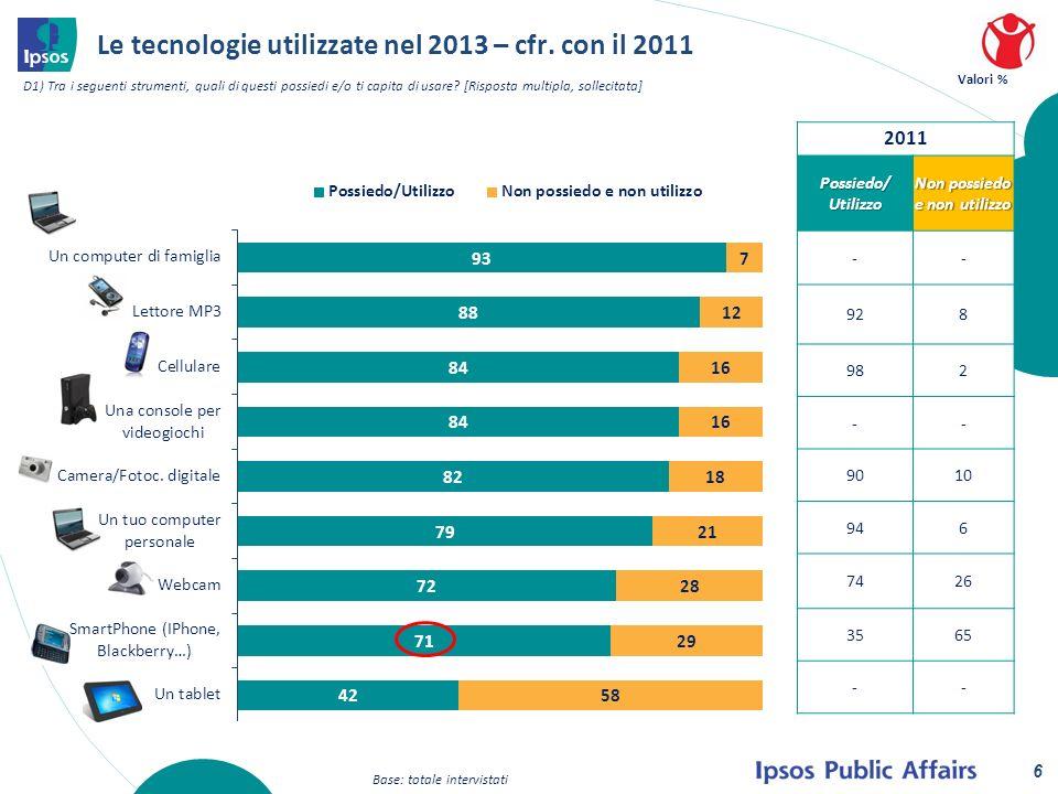 Le tecnologie utilizzate nel 2013 – cfr.