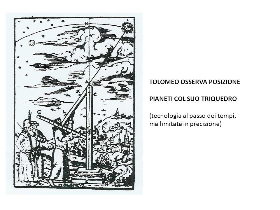 TOLOMEO OSSERVA POSIZIONE PIANETI COL SUO TRIQUEDRO (tecnologia al passo dei tempi, ma limitata in precisione)