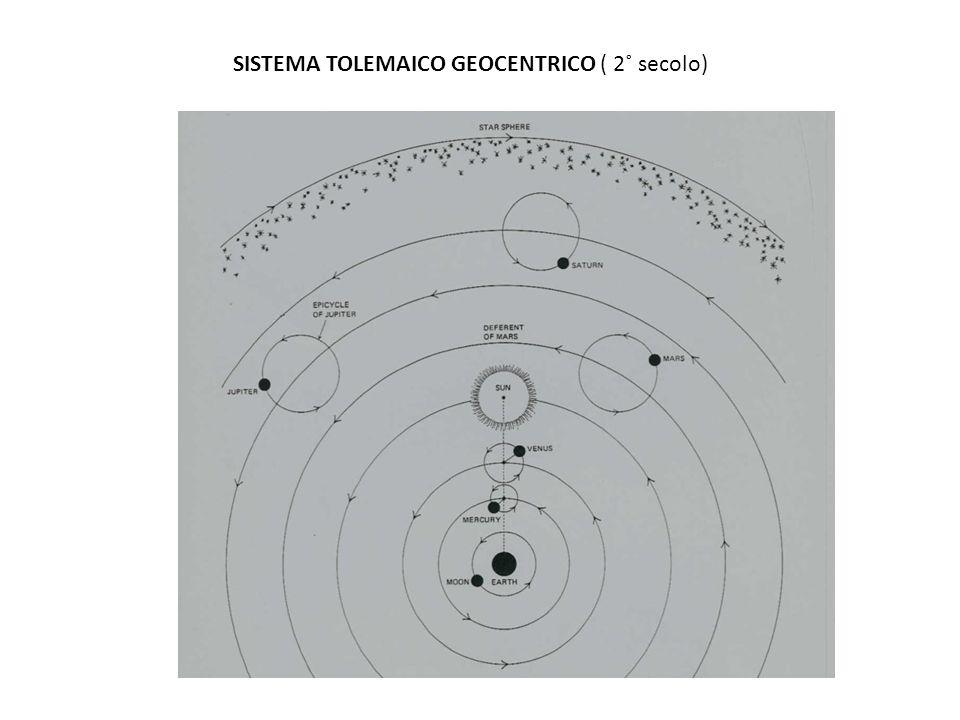 SISTEMA TOLEMAICO GEOCENTRICO ( 2˚ secolo)