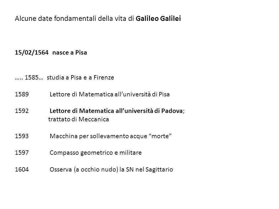 Alcune date fondamentali della vita di Galileo Galilei 15/02/1564 nasce a Pisa ….. 1585… studia a Pisa e a Firenze 1589 Lettore di Matematica allunive