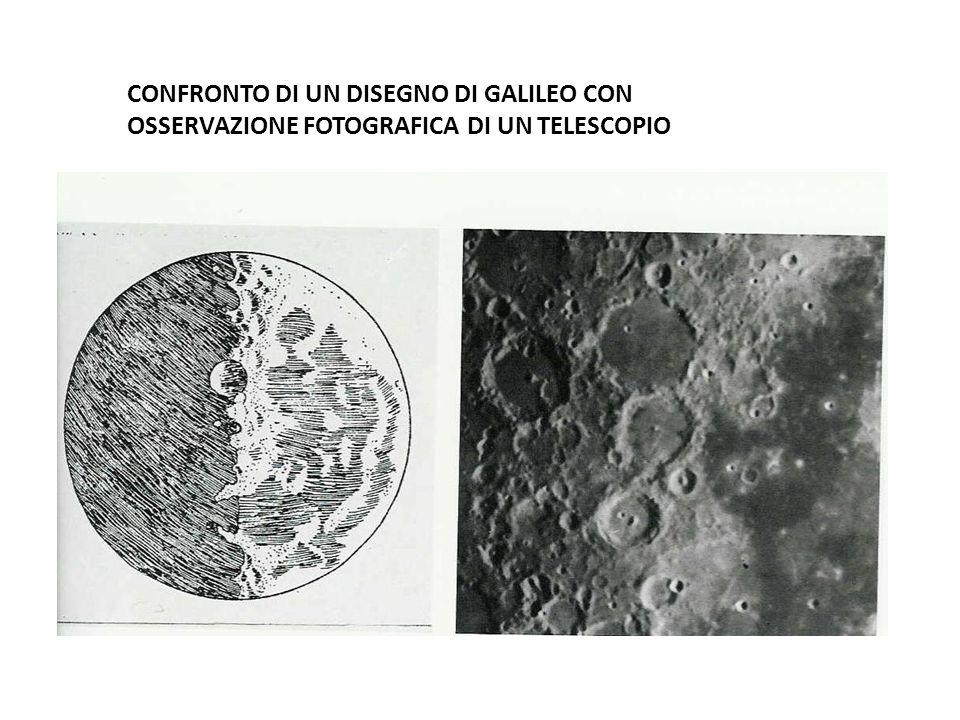 CONFRONTO DI UN DISEGNO DI GALILEO CON OSSERVAZIONE FOTOGRAFICA DI UN TELESCOPIO