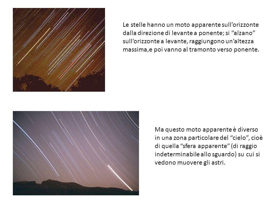 Le stelle hanno un moto apparente sullorizzonte dalla direzione di levante a ponente; si alzano sullorizzonte a levante, raggiungono unaltezza massima