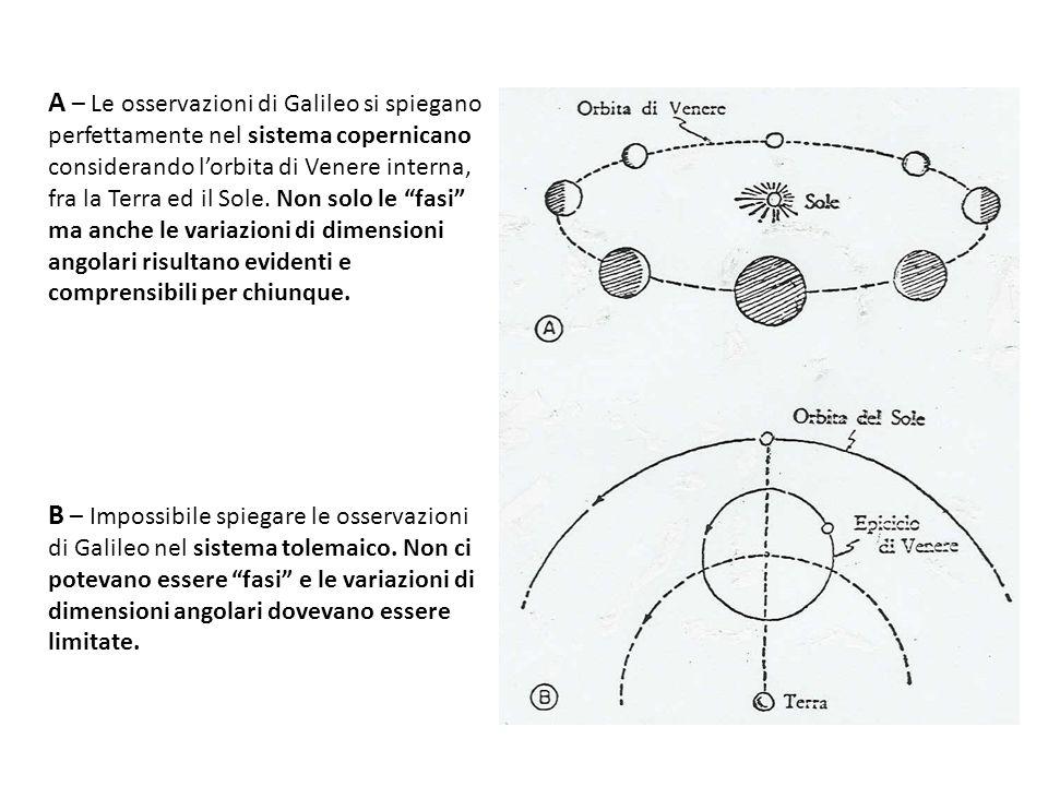 A – Le osservazioni di Galileo si spiegano perfettamente nel sistema copernicano considerando lorbita di Venere interna, fra la Terra ed il Sole. Non
