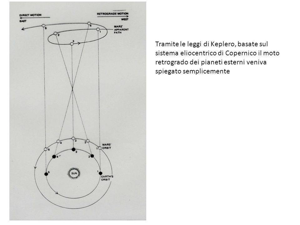 Tramite le leggi di Keplero, basate sul sistema eliocentrico di Copernico il moto retrogrado dei pianeti esterni veniva spiegato semplicemente