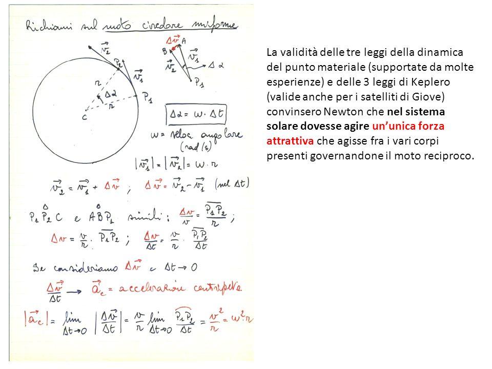 La validità delle tre leggi della dinamica del punto materiale (supportate da molte esperienze) e delle 3 leggi di Keplero (valide anche per i satelli