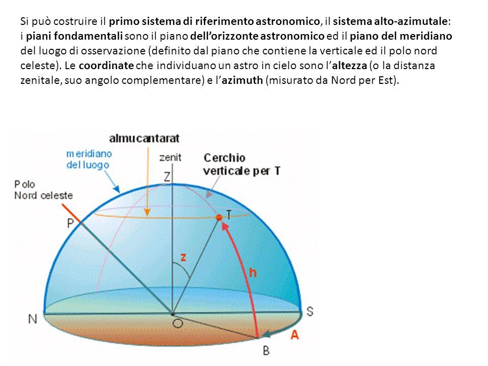 Si può costruire il primo sistema di riferimento astronomico, il sistema alto-azimutale: i piani fondamentali sono il piano dellorizzonte astronomico