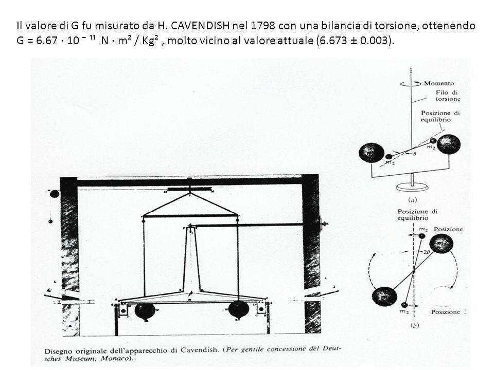 Il valore di G fu misurato da H. CAVENDISH nel 1798 con una bilancia di torsione, ottenendo G = 6.67 10 ¹¹ N m² / Kg², molto vicino al valore attuale