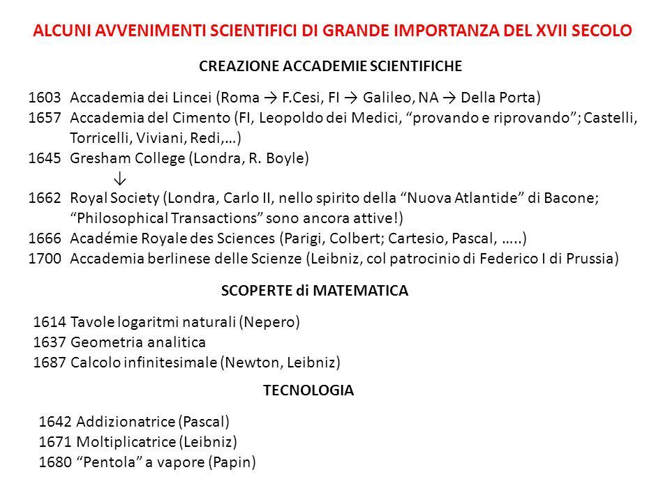 ALCUNI AVVENIMENTI SCIENTIFICI DI GRANDE IMPORTANZA DEL XVII SECOLO CREAZIONE ACCADEMIE SCIENTIFICHE 1603 Accademia dei Lincei (Roma F.Cesi, FI Galile