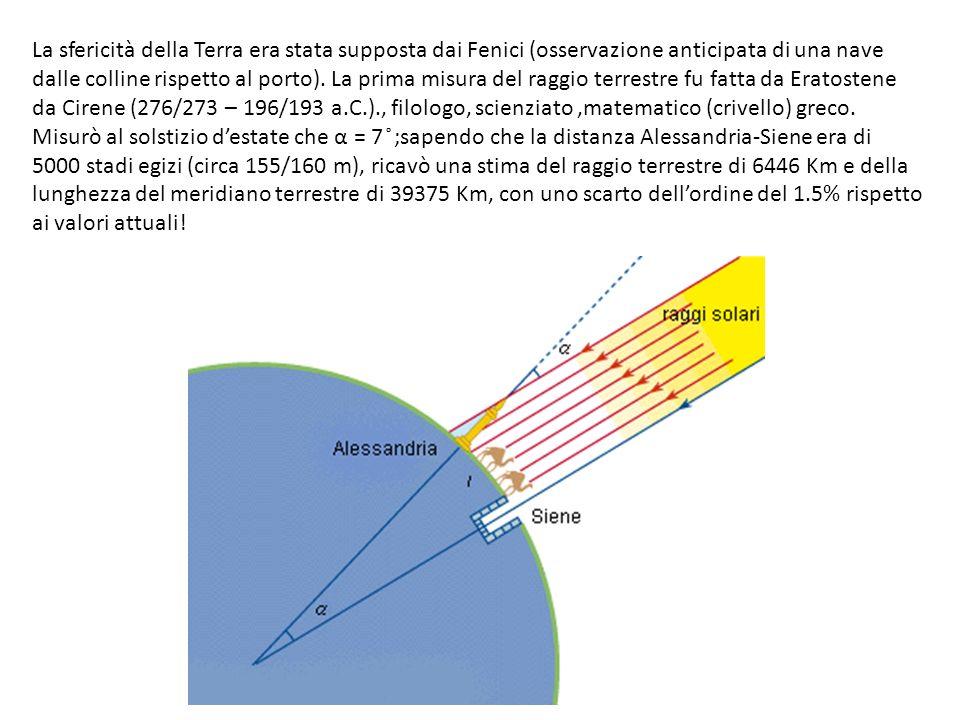 La sfericità della Terra era stata supposta dai Fenici (osservazione anticipata di una nave dalle colline rispetto al porto). La prima misura del ragg