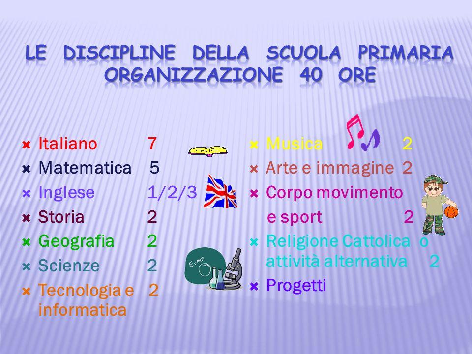 Italiano 7 Matematica 5 Inglese 1/2/3 Storia 2 Geografia 2 Scienze 2 Tecnologia e 2 informatica Musica 2 Arte e immagine 2 Corpo movimento e sport 2 R