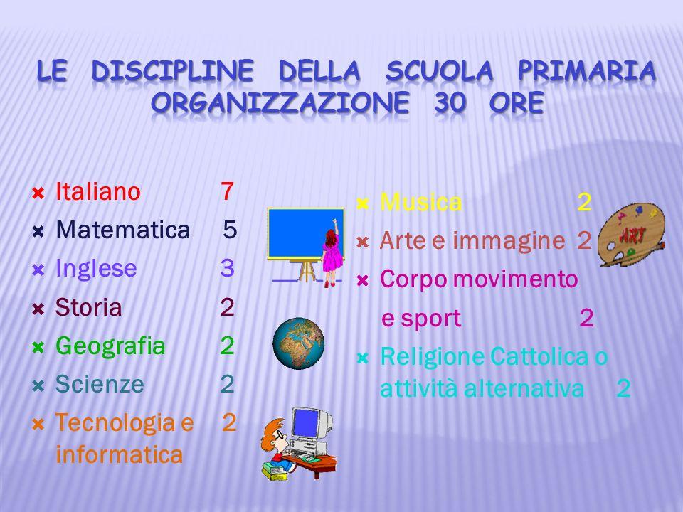 Italiano 7 Matematica 5 Inglese 3 Storia 2 Geografia 2 Scienze 2 Tecnologia e 2 informatica Musica 2 Arte e immagine 2 Corpo movimento e sport 2 Relig