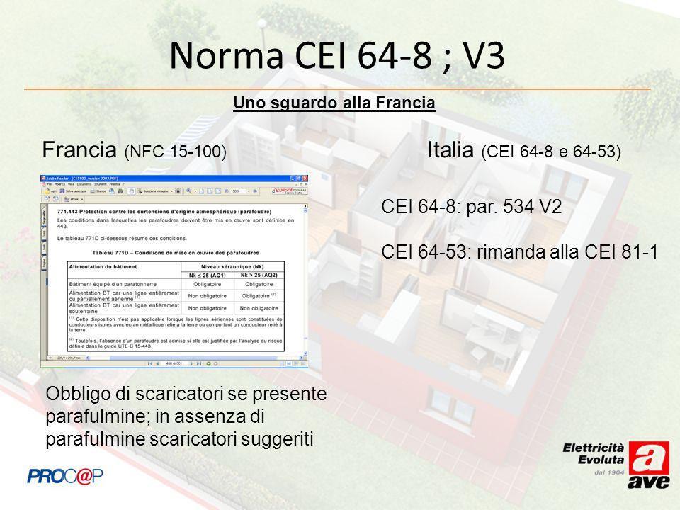 Norma CEI 64-8 ; V3 Uno sguardo alla Francia Francia (NFC 15-100) Italia (CEI 64-8 e 64-53) Obbligo di scaricatori se presente parafulmine; in assenza