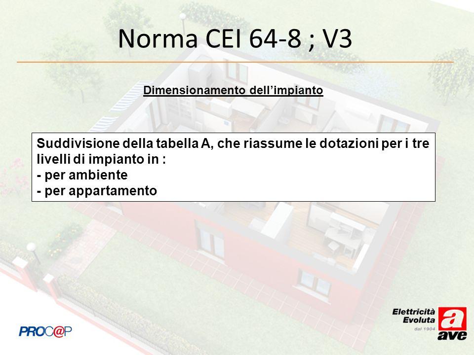 Norma CEI 64-8 ; V3 Dimensionamento dellimpianto Suddivisione della tabella A, che riassume le dotazioni per i tre livelli di impianto in : - per ambi