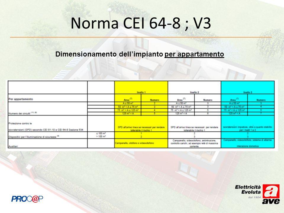 Norma CEI 64-8 ; V3 Dimensionamento dellimpianto per appartamento