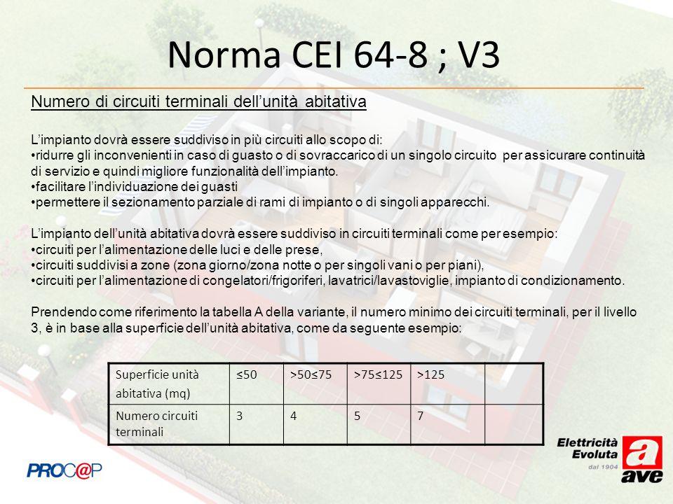 Norma CEI 64-8 ; V3 Numero di circuiti terminali dellunità abitativa Limpianto dovrà essere suddiviso in più circuiti allo scopo di: ridurre gli incon