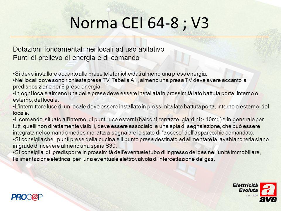 Norma CEI 64-8 ; V3 Dotazioni fondamentali nei locali ad uso abitativo Punti di prelievo di energia e di comando Si deve installare accanto alle prese