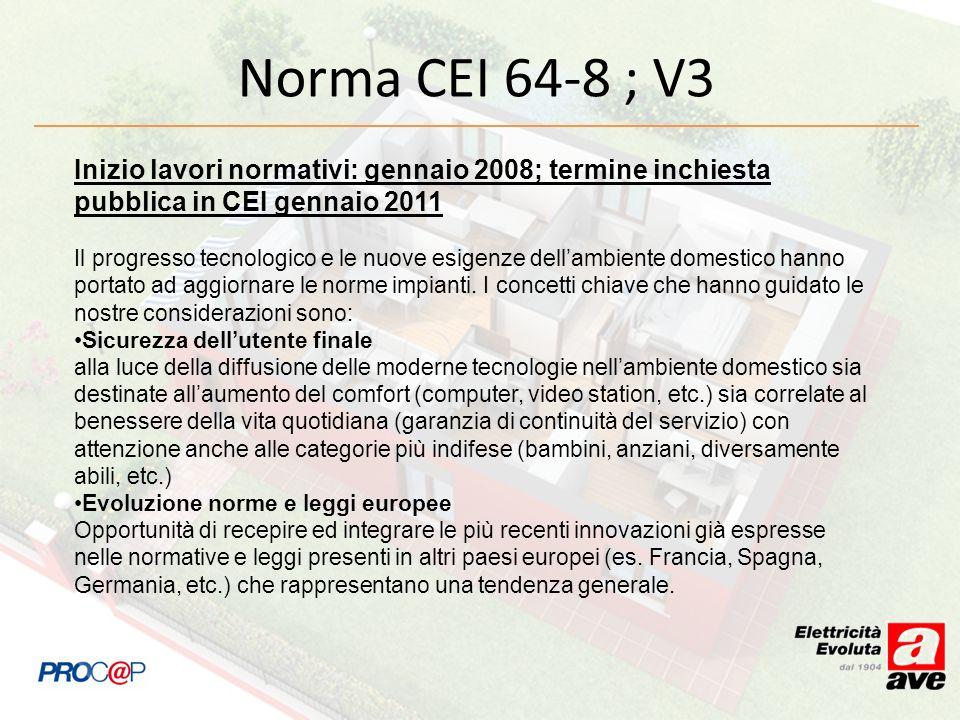 Inizio lavori normativi: gennaio 2008; termine inchiesta pubblica in CEI gennaio 2011 Il progresso tecnologico e le nuove esigenze dellambiente domest
