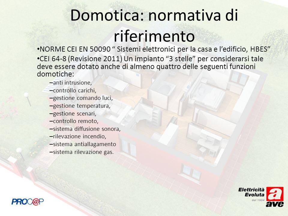 Domotica: normativa di riferimento NORME CEI EN 50090 Sistemi elettronici per la casa e ledificio, HBES CEI 64-8 (Revisione 2011) Un impianto 3 stelle