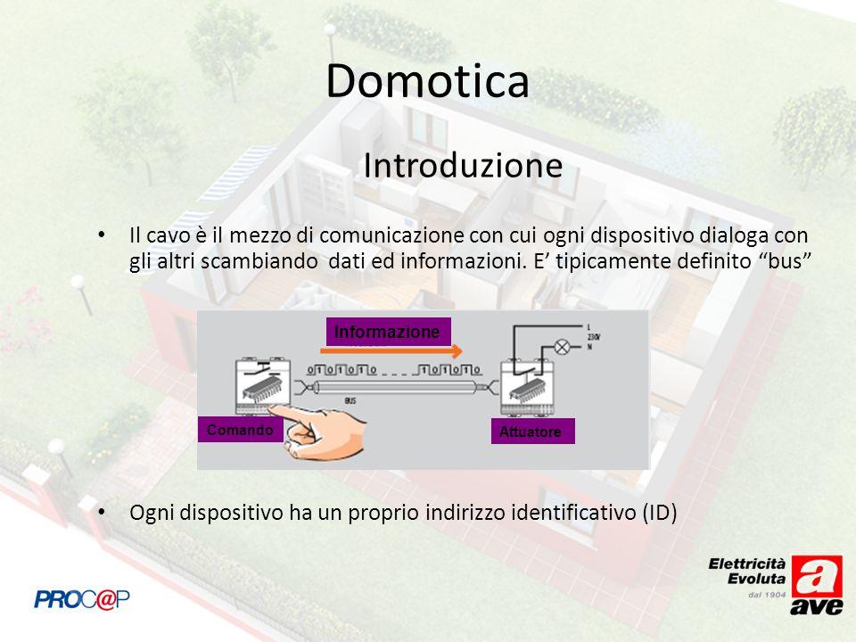 Introduzione Il cavo è il mezzo di comunicazione con cui ogni dispositivo dialoga con gli altri scambiando dati ed informazioni. E tipicamente definit