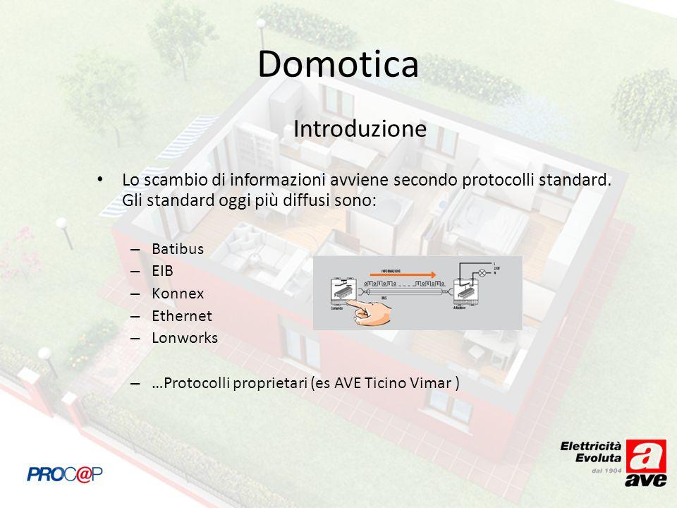 Introduzione Lo scambio di informazioni avviene secondo protocolli standard. Gli standard oggi più diffusi sono: – Batibus – EIB – Konnex – Ethernet –