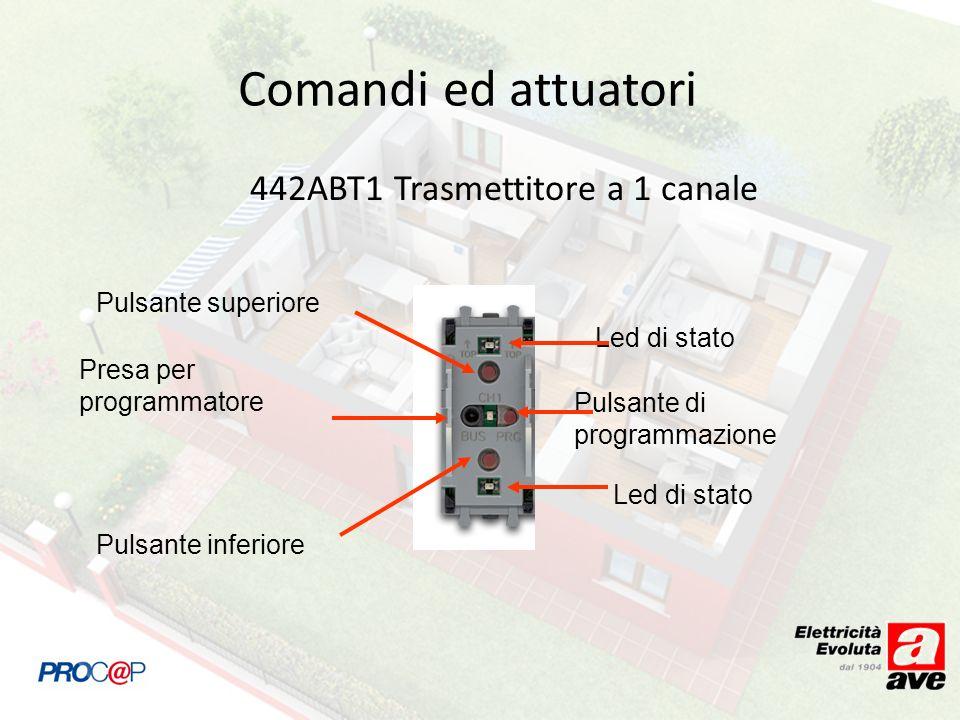 442ABT1 Trasmettitore a 1 canale Pulsante di programmazione Pulsante superiore Pulsante inferiore Led di stato Presa per programmatore Comandi ed attu