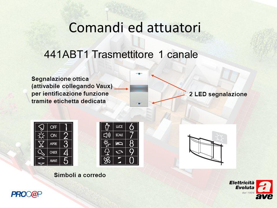 Simboli a corredo 441ABT1 Trasmettitore 1 canale 2 LED segnalazione Segnalazione ottica (attivabile collegando Vaux) per ientificazione funzione trami