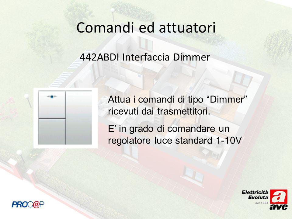 442ABDI Interfaccia Dimmer Attua i comandi di tipo Dimmer ricevuti dai trasmettitori. E in grado di comandare un regolatore luce standard 1-10V Comand