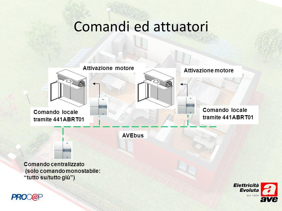 Attivazione motore Comando locale tramite 441ABRT01 Comando centralizzato (solo comando monostabile: tutto su/tutto giù) AVEbus Comando locale tramite