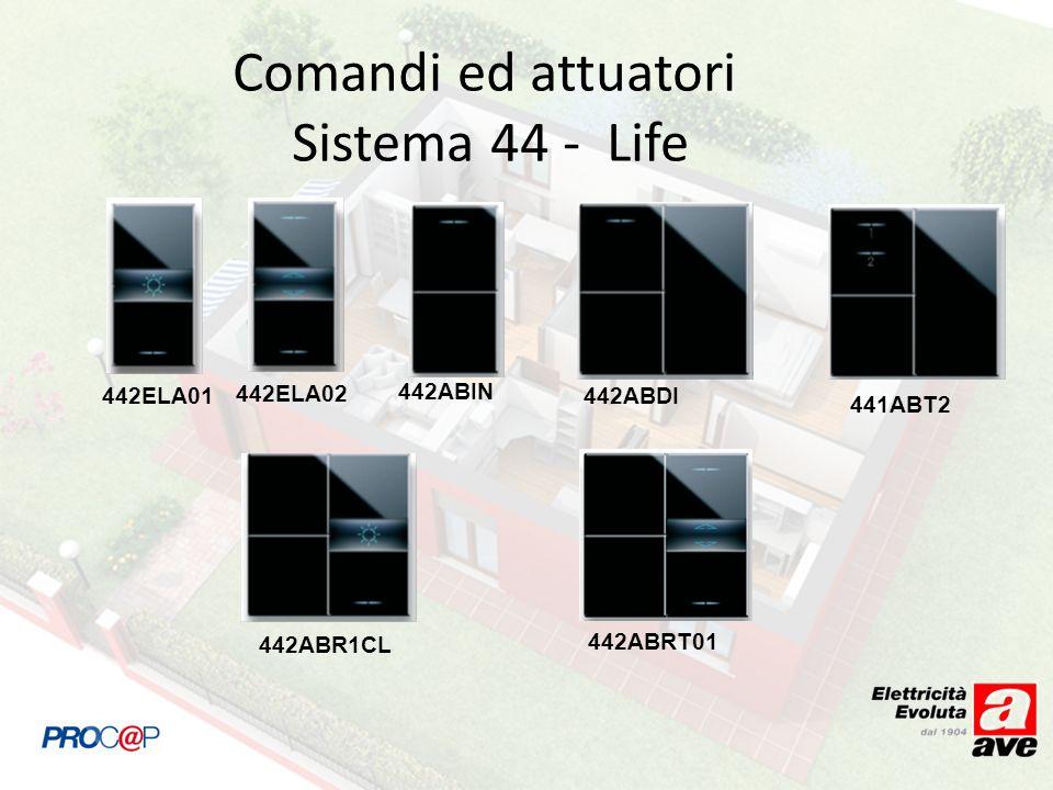 Comandi ed attuatori Sistema 44 - Life 442ELA01 442ELA02 442ABR1CL 442ABRT01 442ABDI 441ABT2 442ABIN